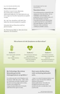 Infografik-Behandlung-Borreliose